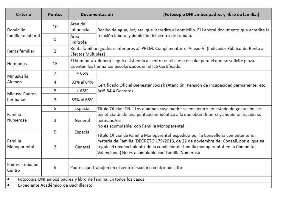admisiones 18-19 - Colegio Santa María